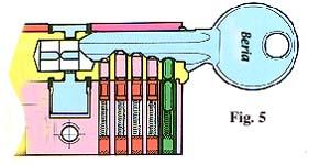 Serrature a cilindro - Come cambiare serratura porta interna ...